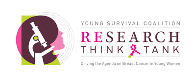 YSC's Research Think Tank