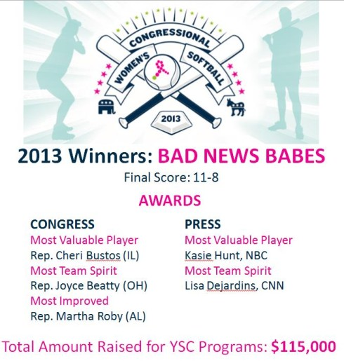 2013 Congressional Women's Softball Game Results and Awards